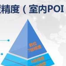 福州纵跃网络科技有限公司